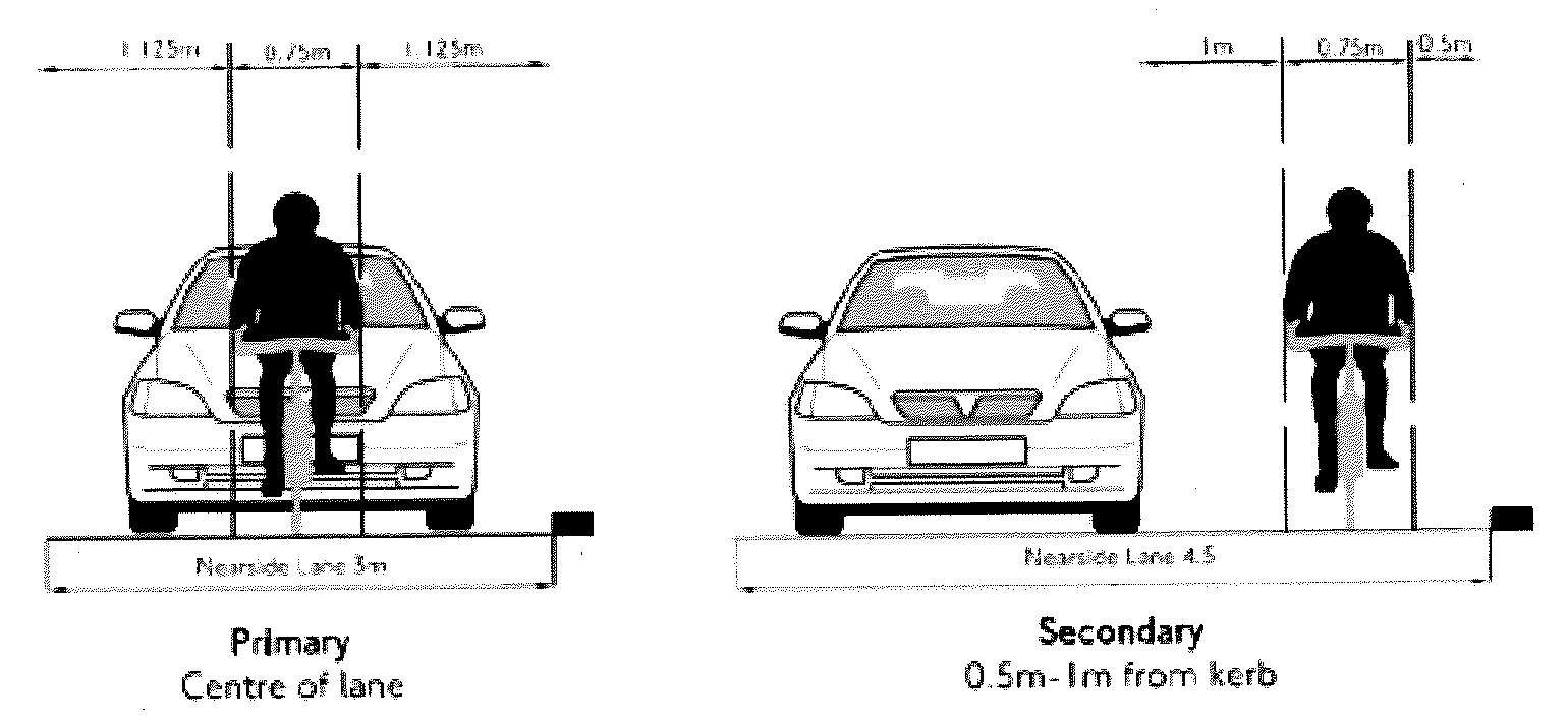 Graphic demonstrating car behind cyclist and overtaking of cyclist by car depending on width of lane