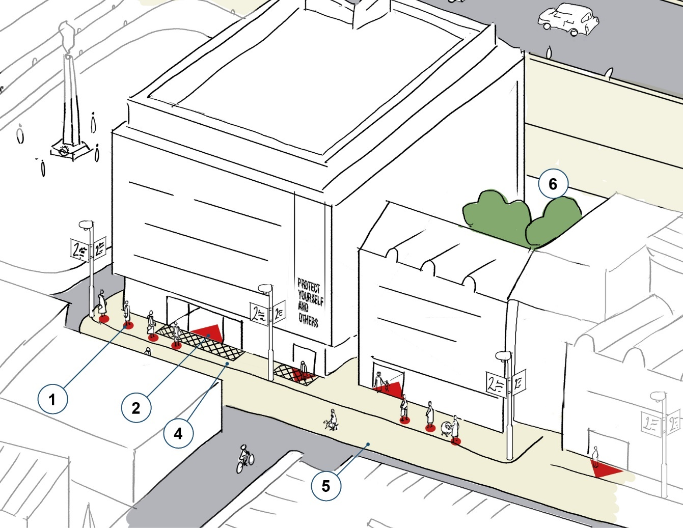 Figure 21: Social distancing interventions in areas around commercial buildings