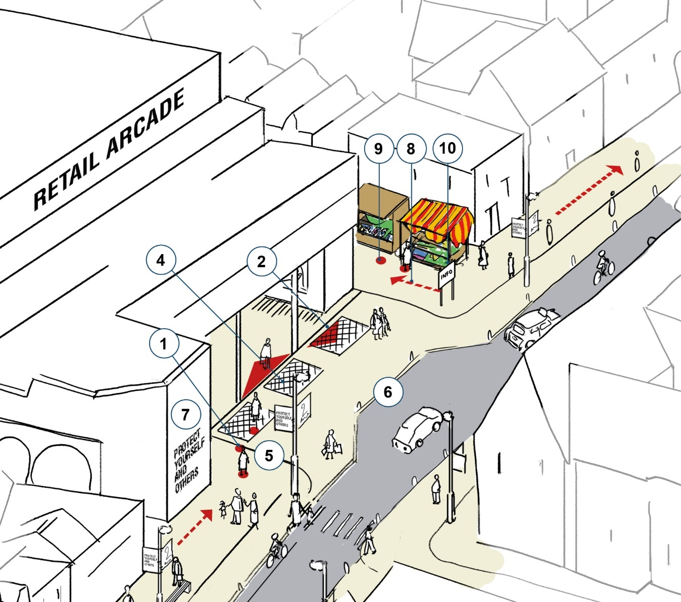 Typical temporary interventions to consider for retail areas