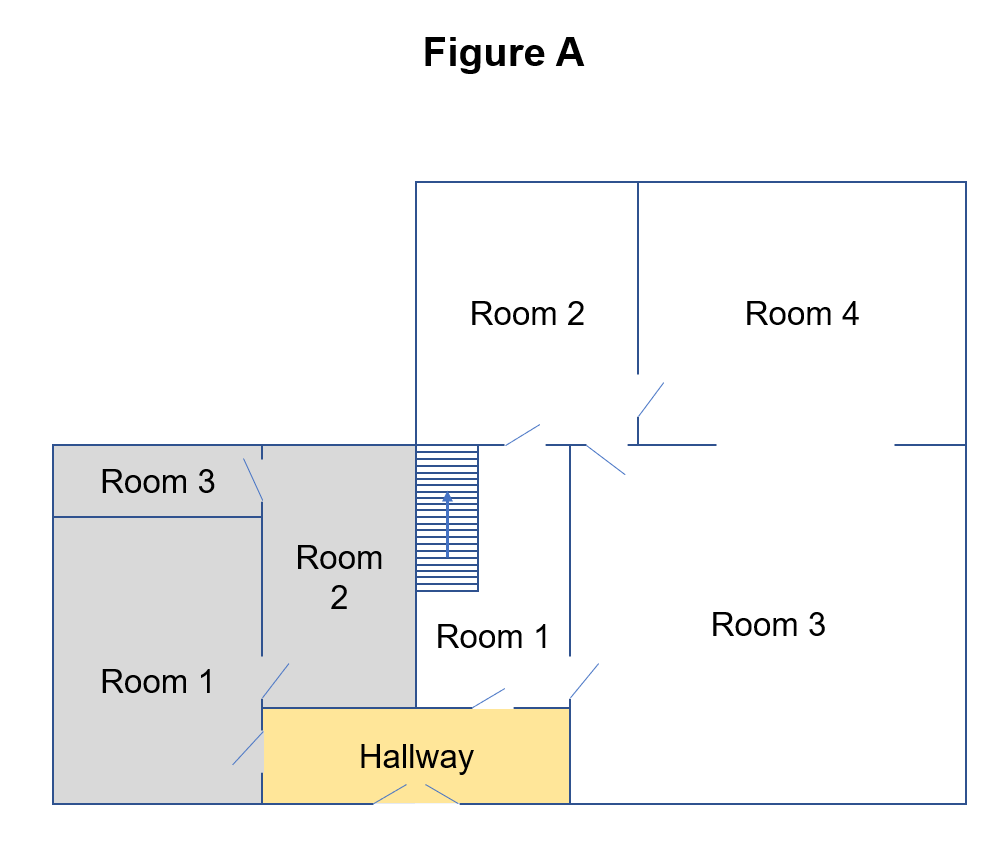 Figure A shows a house which has been subdivided into two dwellings with a common hallway with an entrance door to the two different parts of the same property.