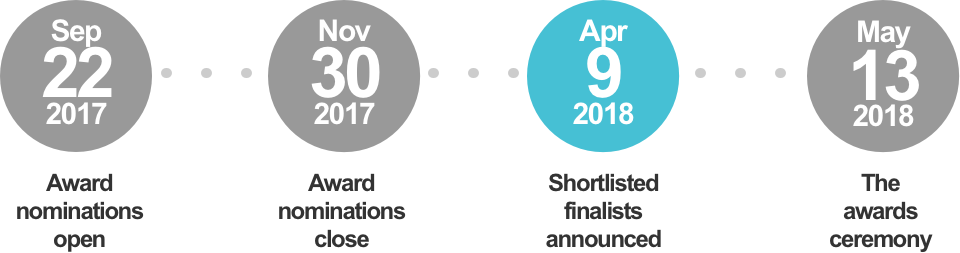 22 September 2017 – Award nominations open, 30 November 2017 – Award nominations close, 9 April 2018 – Shortlisted finalists announced, 13 May 2018 – Awards Ceremony
